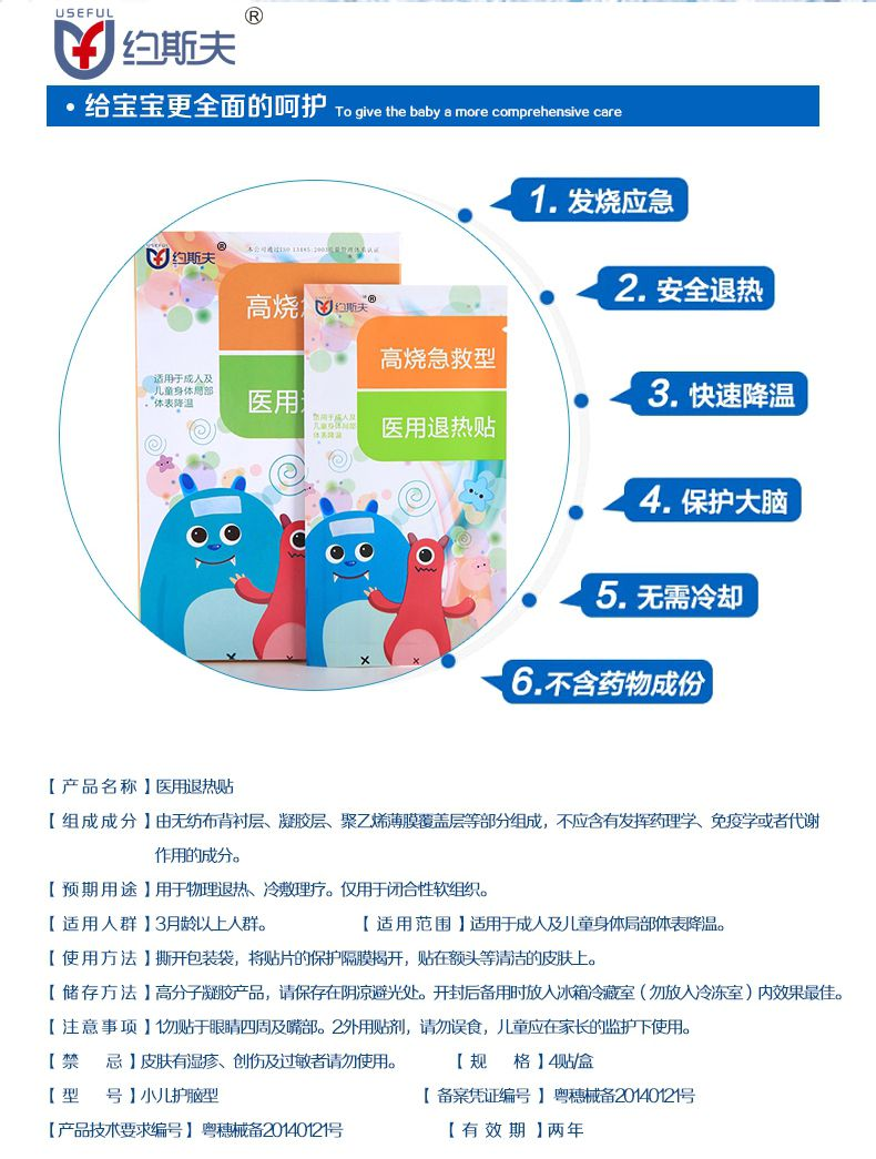 Cough Relief Patch OEM