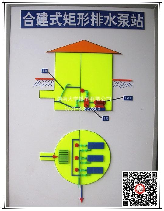 合建式矩形排水泵站