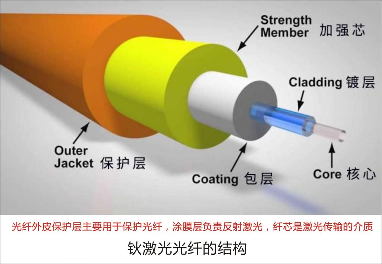 钬激光光纤结构09.jpg