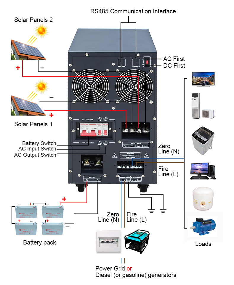 Inverter without battery wiring diagram