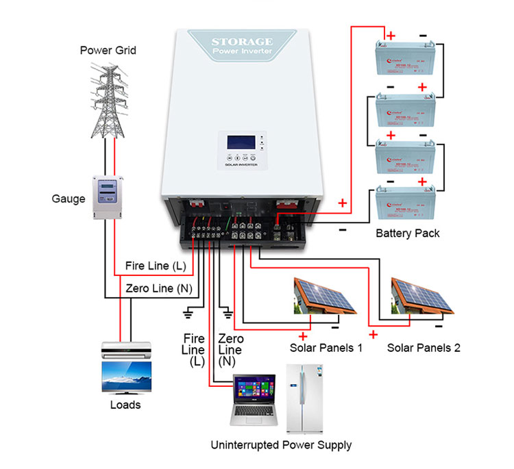 Solar On/Off Grid Storage Inverter wiring diagram