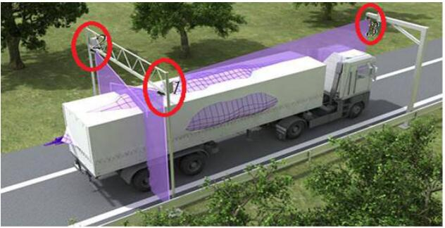 XKWXLK 机动车外廓尺寸检测系统