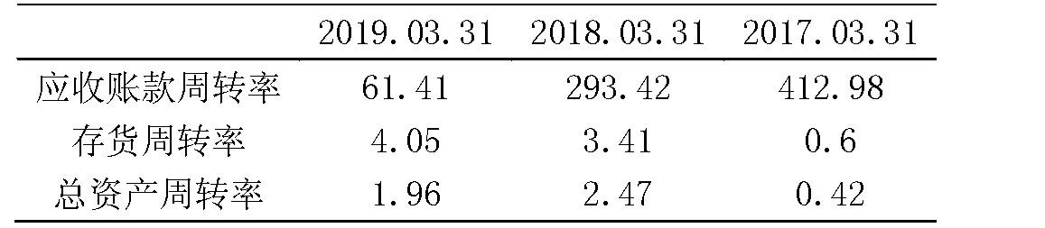 表1 营运能力指标数据