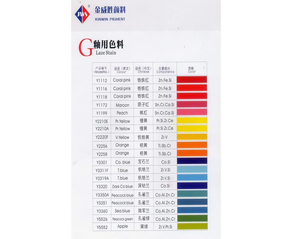 釉用色料-002
