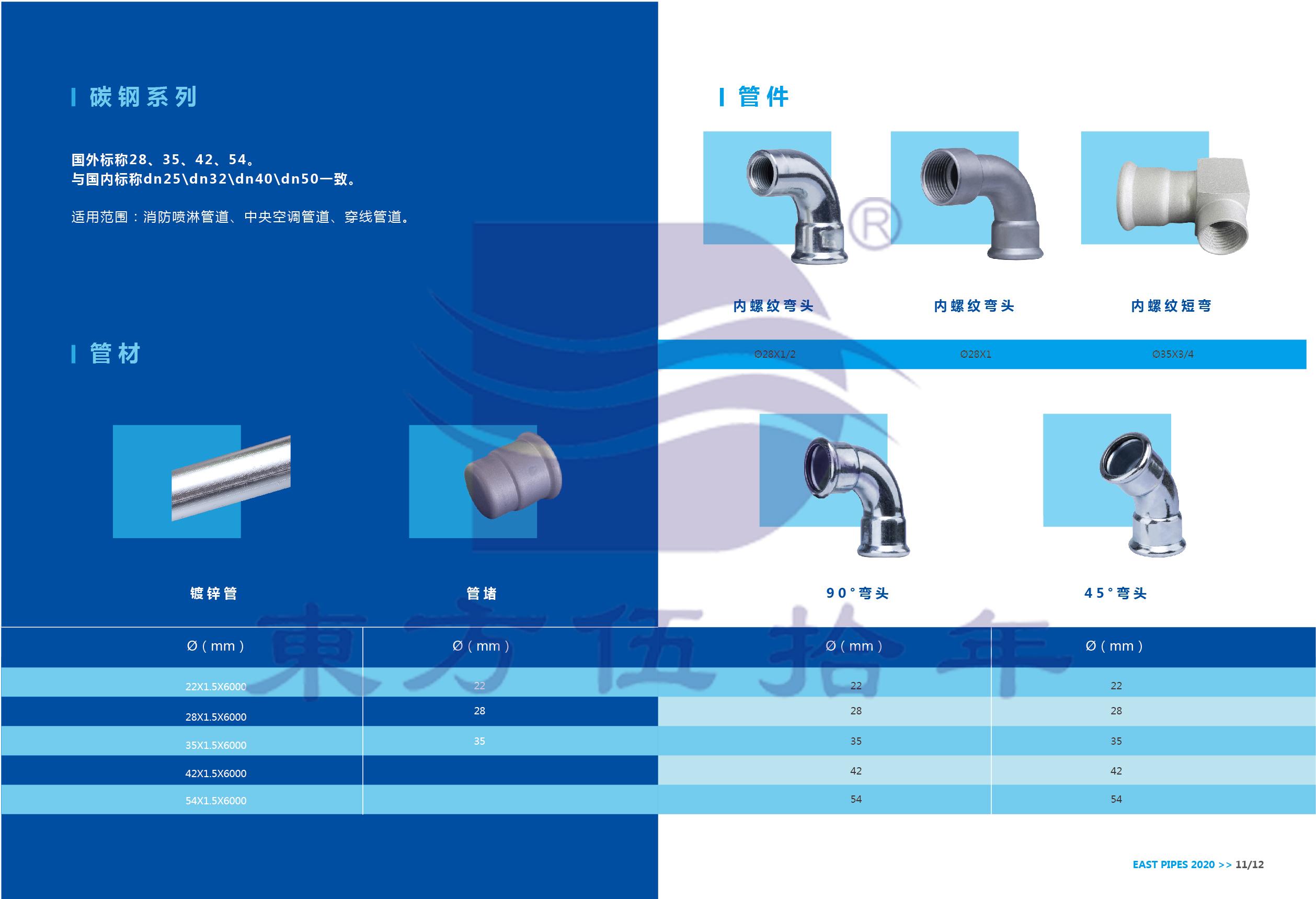 碳钢卡压式管材管件