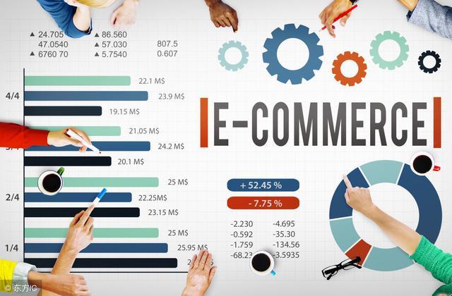 网络营销有哪些作用