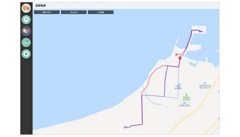 5E-VGPS 运煤车辆 GPS 定位监管系统