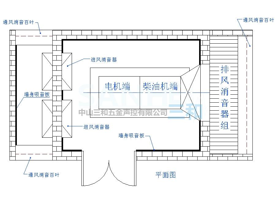发电机房平面图