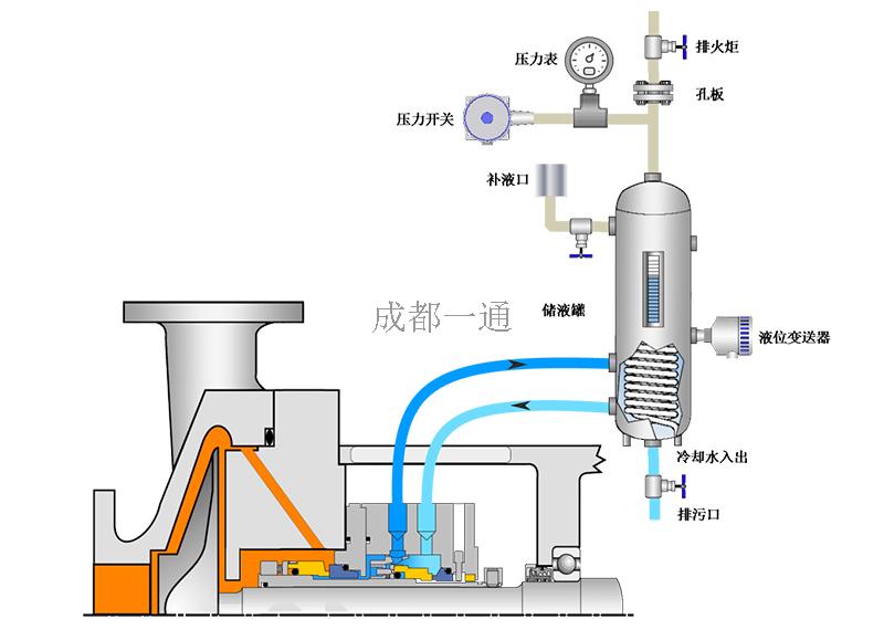 Plan52储罐系统