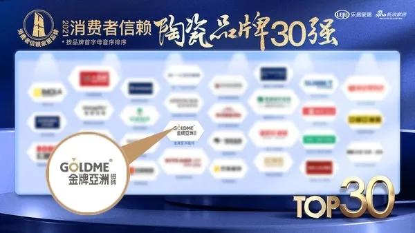 金牌亞洲磁磚榮膺「2021消費者信賴陶瓷品牌30強」稱號!