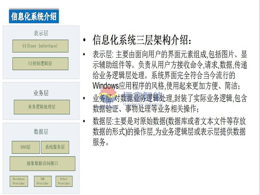 3信息化系统介绍